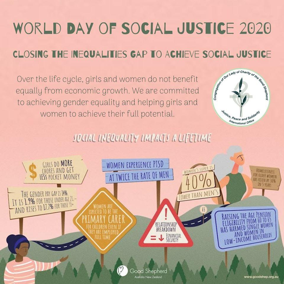 Giornata Mondiale per la Giustizia Sociale